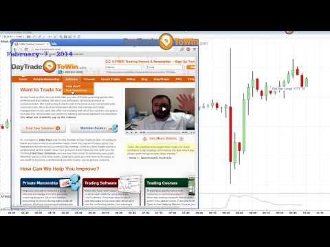 Tips for Day Trading News, Free Software and Reviews for Beginners