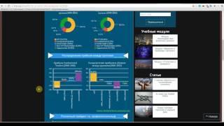 видео Как выбрать биржевой фонд ETF