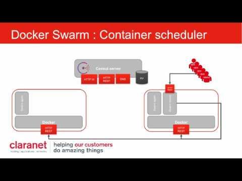 Mise en place d'un cluster Docker avec Swarm et Consul