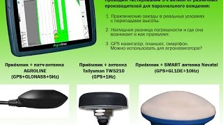 видео Внешняя GPS антенна для смартфона или планшета