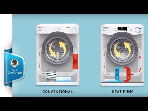 Candy Heat Pump Technology