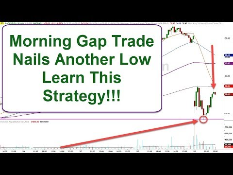 Morning Gap Trade Nails Another Low…