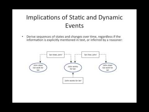 Event and Situation Ontology (ESO)