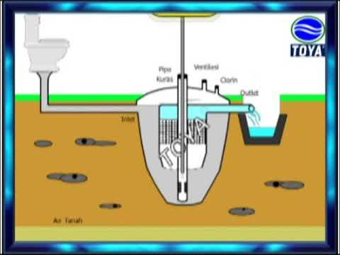 Septictank Biofilter Toyafiberglass