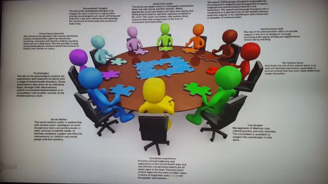 multi disciplinary team Multidisciplinary teams a multidisciplinary team is composed of members from more than one discipline so that the team can offer a greater breadth of services to patients team members work independently and interact formally.
