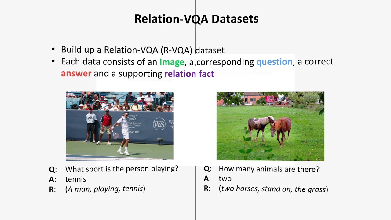 KDD 2018 | R-VQA: Learning Visual Relation Facts with Semantic
