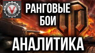 АНАЛИТИКА Ранговых боев 2019 от Вспышки | World of Tanks