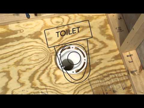 Installing A Toto One Piece Toilet Doovi