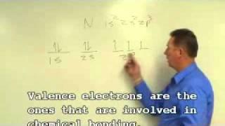 Chemistry: Orbital Notation