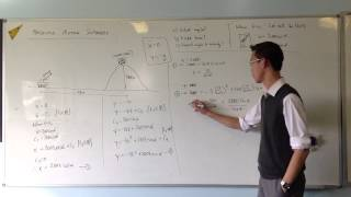 Projectile Motion: North Korean Tank (2 of 4)
