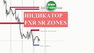 Индикатор fxr sr zones