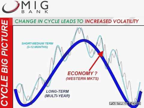 Ron William, CMT, MSTA: Oil Market Outlook & Price Risks amidst Heightening Geopolitical Tension