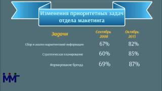 Маркетинговое исследование(, 2014-03-28T09:01:21.000Z)