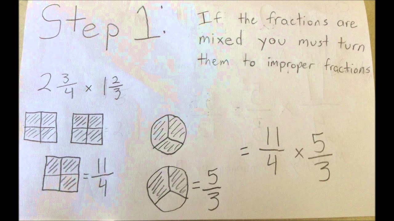 How To Multiply Mixed Fractions With Unlike Denominators Dividing Fractions