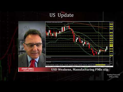 USD Weakens, Manufacturing PMIs slip | June 03 2019