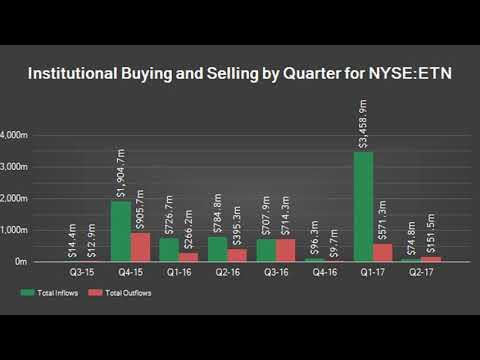Cibc World Markets Corp Has $4.92 Million Position in Eaton Corporation, PLC (NYSE:ETN)