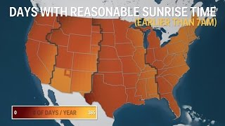 The Case For Getting Rid Of Daylight-saving Time