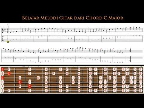 Belajar Melodi Gitar dari Chord C Major