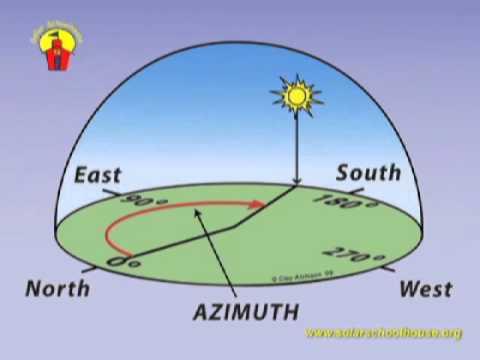 Slope Orientation Diagram Traxxas T Maxx Parts Intro To Solar Schoolhouse Youtube
