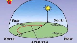 Intro to Solar Orientation [Solar Schoolhouse]