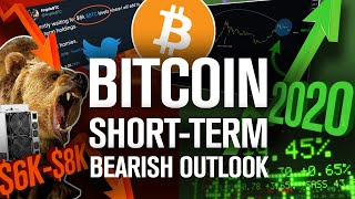 Why I'm Bearish on BITCOIN Right NOW! But Not by 2020