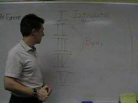 Basic Five-Paragraph Essay Format - Youtube