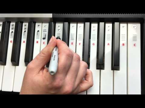 What Are Blank Piano Key Stickers For?