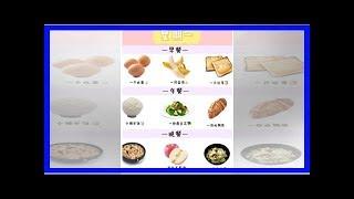 【減肥食譜】水煮蛋減肥法 半個月剷肉8公斤 thumbnail
