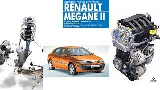 видео Рено Меган 2.0, 1.6, 3.0 - расход топлива (дизель и бензин) на 100 км