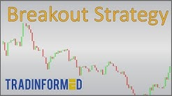 Forex Breakout Strategy: A Long-Term EUR/USD System