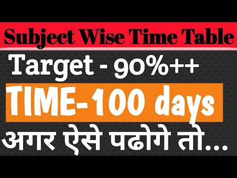 Subject Wise Best Time Table for All students