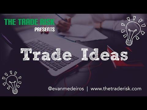 Trade Ideas 6-7-15 $SPY $CRM $XRAY $PCTY $WUBA $BOX