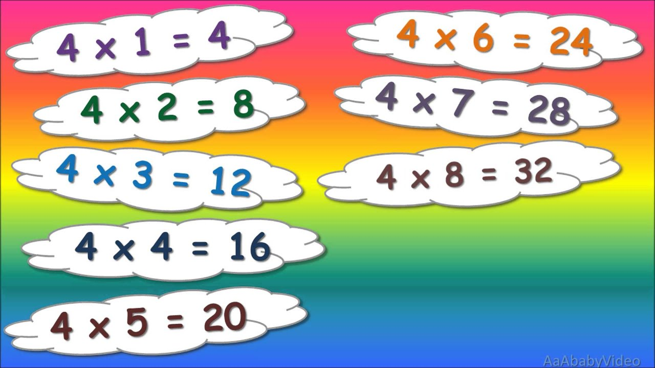 multiples of four 4 times table song nursery rhyme easy multiples of four 4 times table song nursery rhyme easy fun youtube gamestrikefo Choice Image