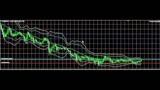 Forex perfect bollinger bands strategy