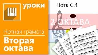 Нотная грамота за 15 минут - урок 2/5 Ноты второй октавы(НОВЫЙ)