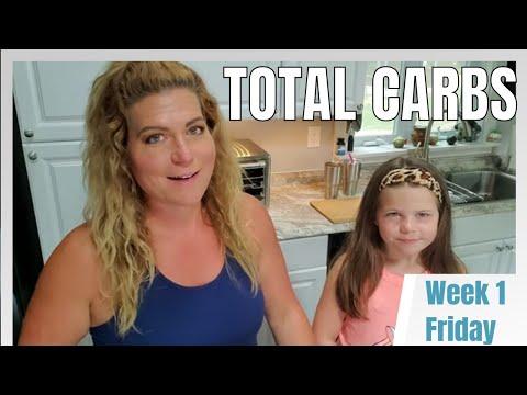 keto-rewind-total-carb-challenge-week-1-friday---total-carbs-plus-macros-explained