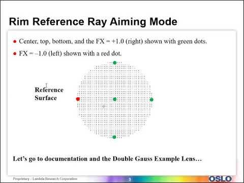 OSLO - RAIM 4 Rim Reference Ray