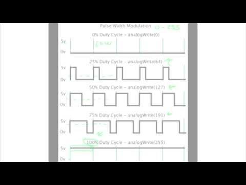 Explicación sencilla del PWM - Modulación ancho de pulso - ESPAÑOL