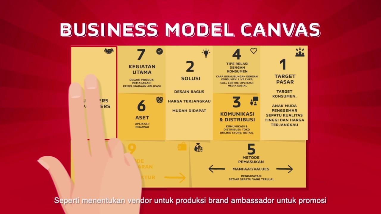 Menentukan Model Bisnis Nescafé Kickstart Youtube