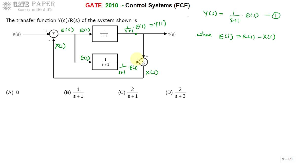 Gate 2010 Ece Find Tranfer Function From Given Block Diagram Youtube Of
