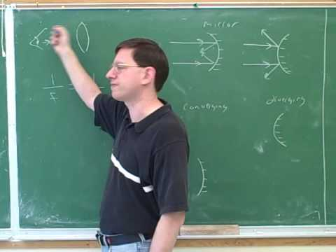 Physics: optics of lenses and mirrors (1)