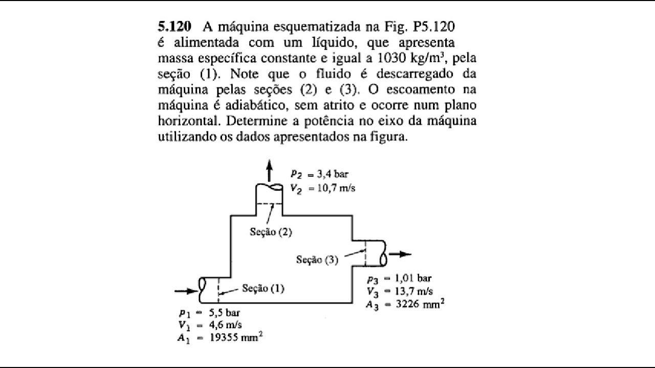 Mecanica fluidos pdf fundamentos munson dos da