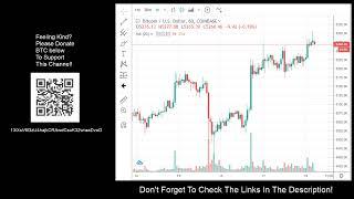 Bitcoin Price Live Chart