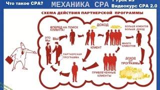 видео Что такое CPA (Cost Per Action); Как работает CPA-маркетинг (CPA-реклама); Почему в модели CPA так популярны партнерские программы?