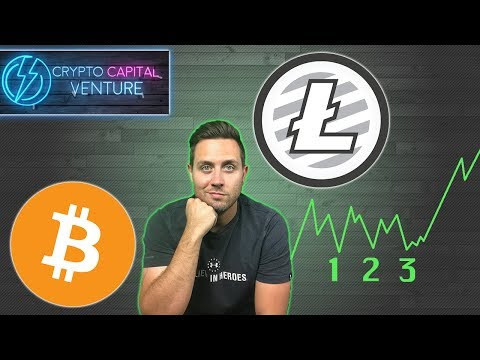Litecoin & Bitcoin Technical Analysis - Bitcoin China News
