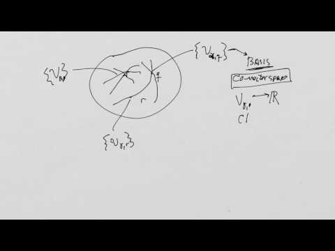 What is a Manifold? Lesson 10: Tangent Space - Basis Vectors