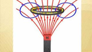 Электромагнитная индукция.  ЗАДАЧА 3.313 (Иродов, 2007г.)