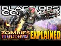 Black Ops Cold War: NEW Zombies Outbreak Fully Explained!