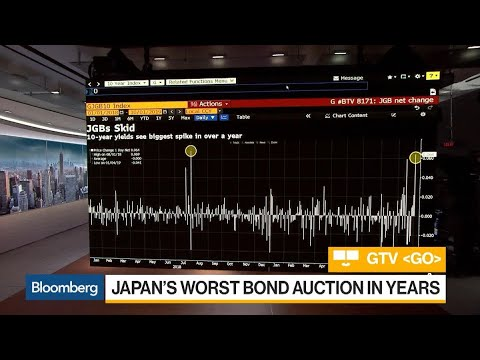 Japan's Worst Bond Auction in Three Years Sparks Global Sell-Off