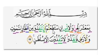 Tajwid Surat Arrohmaan Ayat 33
